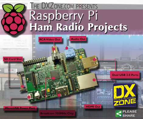 Ham Radio Projects for Beginners to Amateur Radio