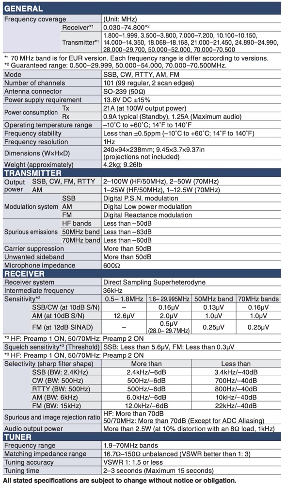 IC-7300 Specifications