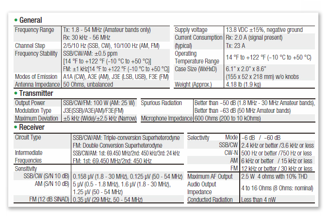 Yaesu FT-891 Specifications