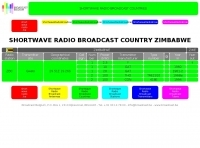 Shortwave radio transmitters in Zimbabwe