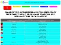 Radio International