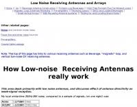 Comparison of Beverage antenna