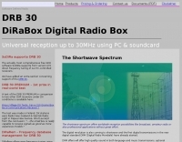DXZone Digital Radio Box