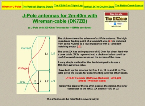 Wireman-J-Poles for 2m-40m - Resource Detail - The DXZone com