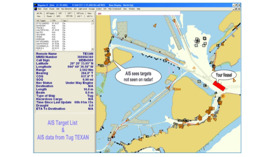 Automatic Identification System Overview - USCG Navigation Center