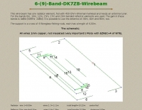 DXZone The 5 Bands Wire-Beam