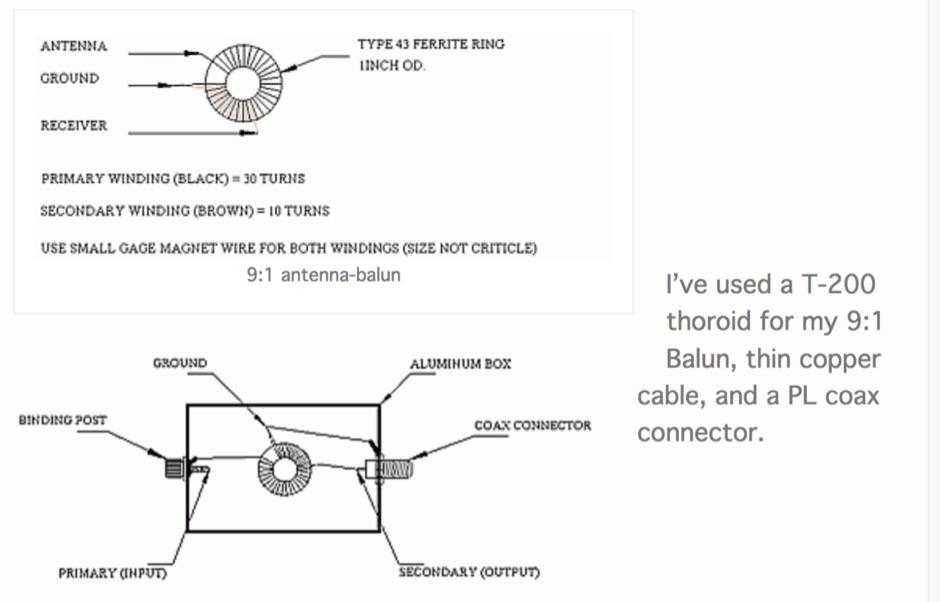 DXZone The 9:1 balun