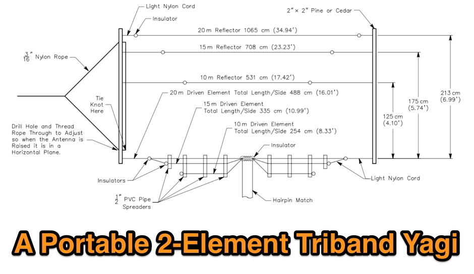 A Tri Band 2 Element Portable Yagi Resource Detail The