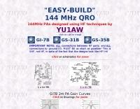 YU1AW-2m-easy build QRO