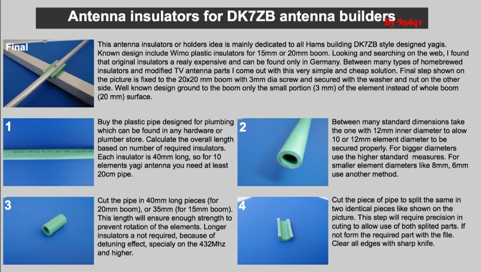 Antenna insulators for DK7ZB Yagis