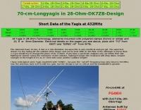 70cm Longyagis