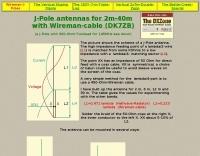 DXZone J-Pole antennas for 2m-40m