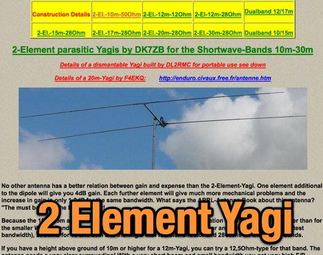 DXZone 2-Element-Yagis for HF