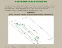 Wire-Beam
