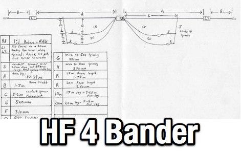 VK5AH -HF 4 Bander dipole