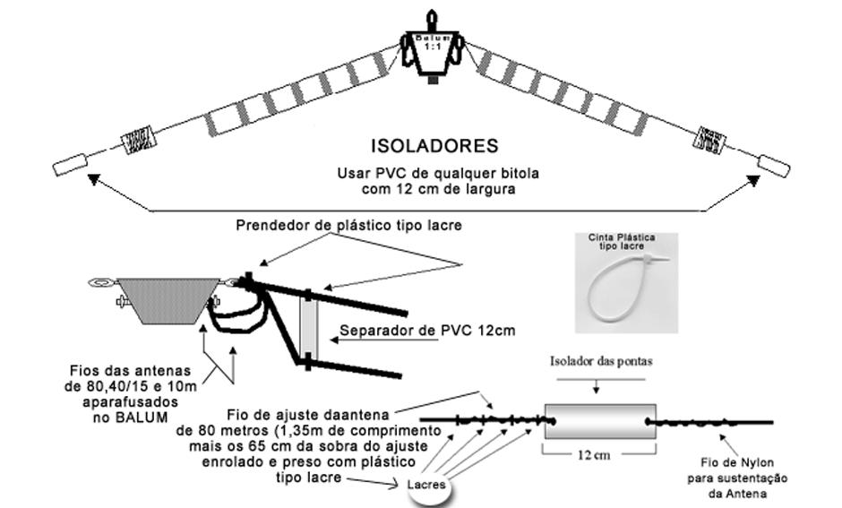 EC2APU multiband wire antenna