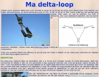 Wire delta-loop antenna
