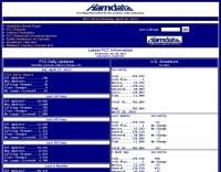 Hamdata FCC Information Statistics