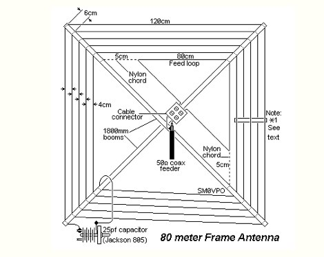 80 Meters frame antenna