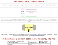 VHF / UHF Direct Connect Beams Lengths