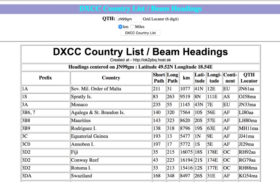 DXCC List with your beam headings