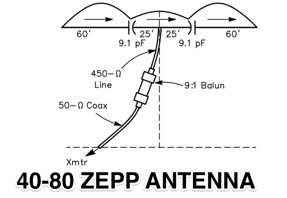 An improved 40-80 double extended zepp