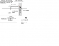 DXZone Gamma match example