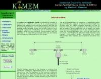 K7MEM Center-Fed Half-Wave Dipole ( 3-30 MHz)