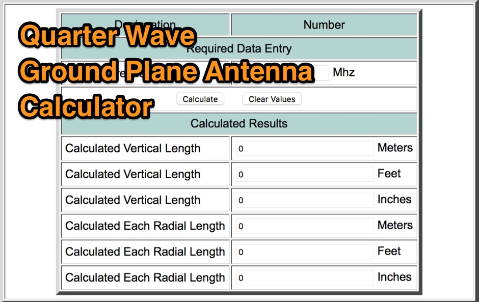 DXZone Quarter Wave GP Antenna Calculator