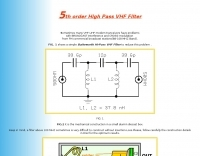 5th order High Pass VHF Filter