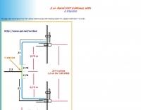 VHF Collinear-Dipole