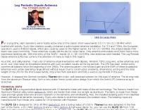 Log Periodic Dipole Antennas: TITANEX DLPD-15
