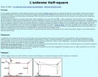 Half-Square antennas