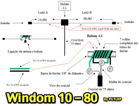 Windom antenna by PU1LHP - Resource Detail - The DXZone com