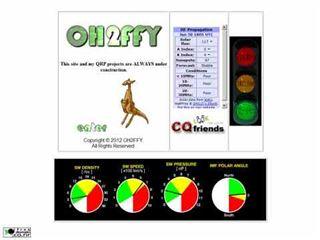 OH2FFY - Car Antenna