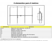 4 element yagi for 6 meters
