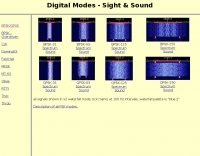 Sights and Sounds of Digital Signals