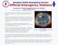 HF Radio Propagation Theory