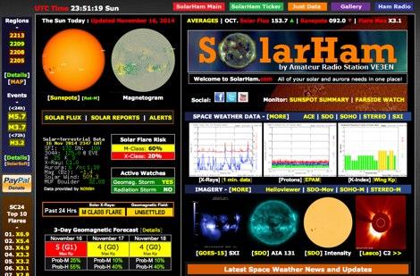 DXZone Solar Ham