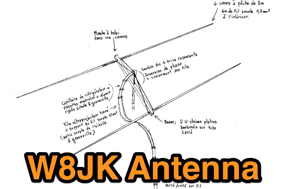 DXZone W8JK Home Made antenna