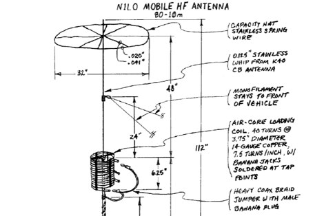10-80 meters Mobile HF antenna - Resource Detail - The DXZone com