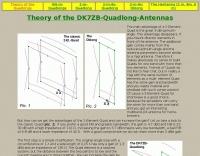 The DK7ZB-Quadlong antenna