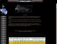 DXZone DK3HV Yaesu FT-2000 page