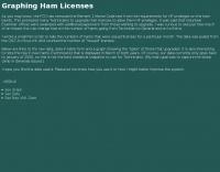 DXZone Graphing Ham Licenses