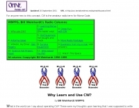 Why use CW?