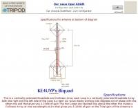 BiQuad  144/430 MHz
