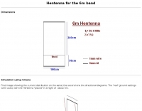 Hentenna for the 6m band