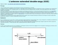 Doube Zepp extended antenna