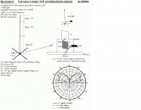 DXZone 144MHz omnidirectional antenna