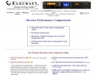 Lab Receiver Test Data Comparisons